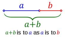 Golden ratio line