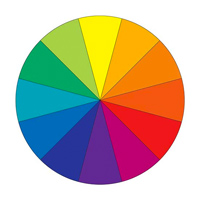 the colour circle